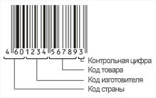 Штрих код eacserviceru